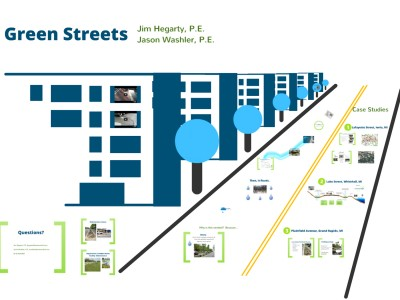 Green Streets in Michigan – MLGMA Presentation