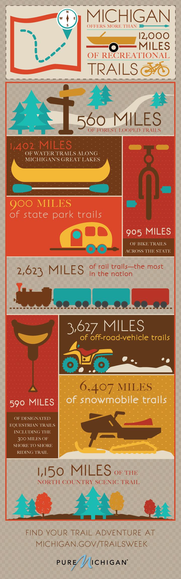 Trails_Info_435083_7