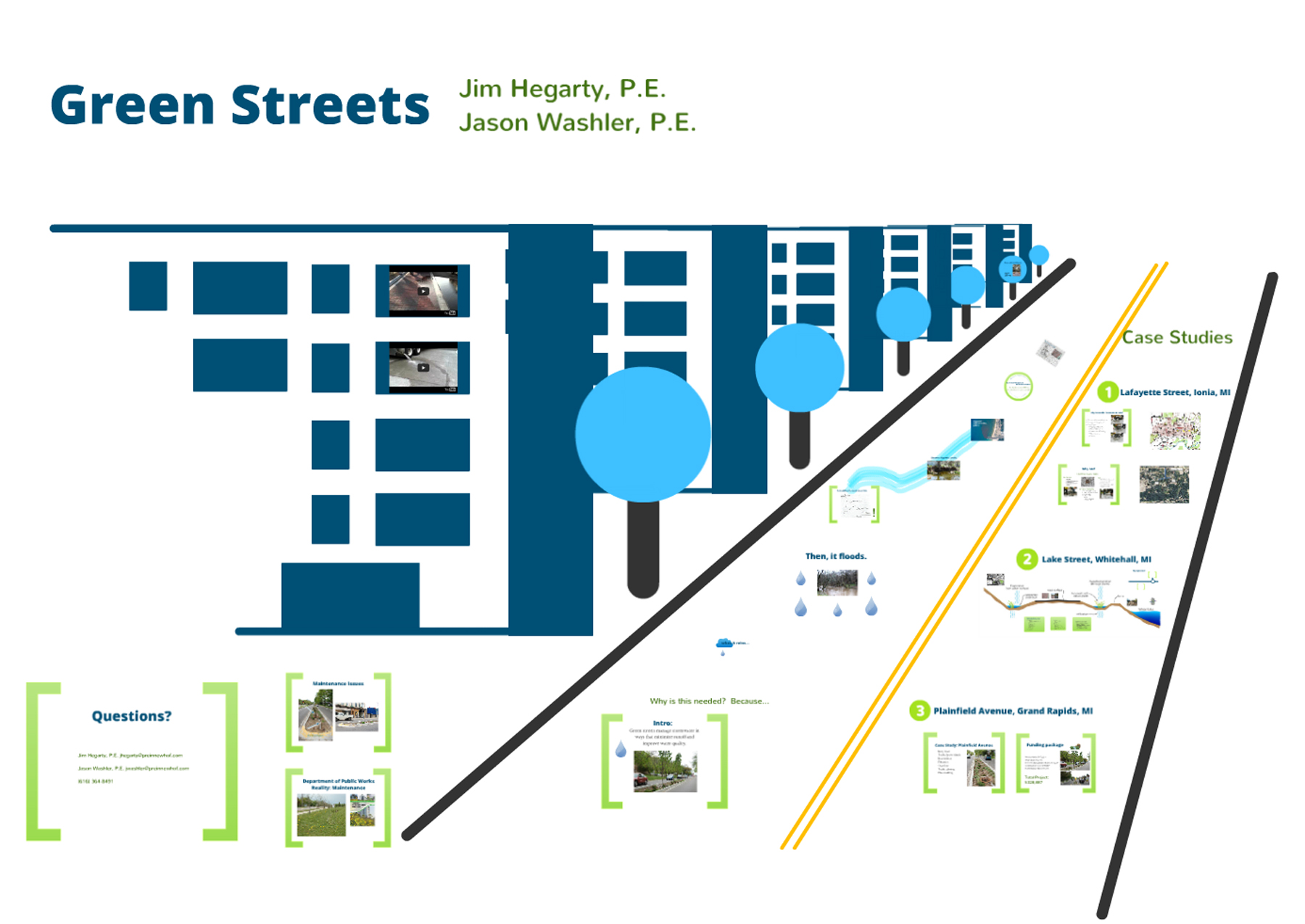 Screenshot of a presentation about green streets